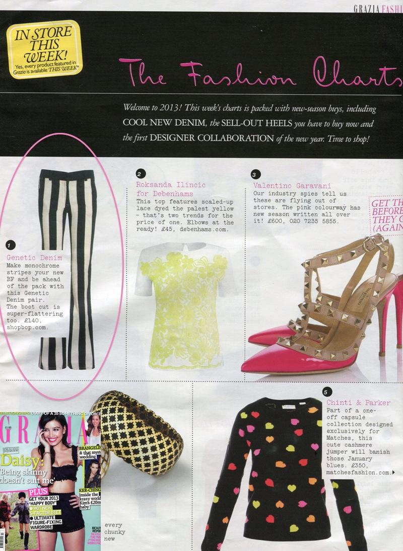 GRAZIA the fashion charts 14-01-2013 Kopie